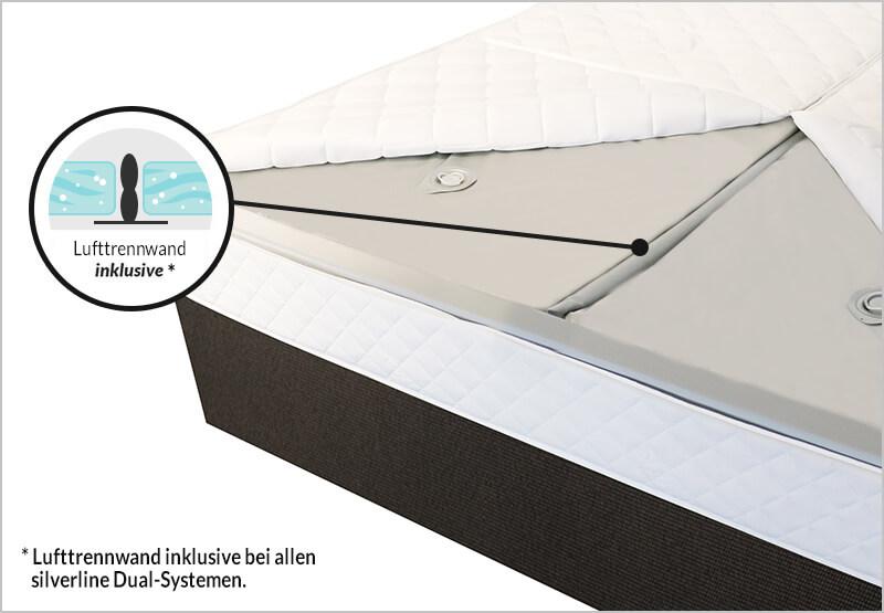 Qualitätsvinyl mit Lufttrennwand inklusive